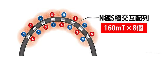コラントッテ-ネックレス-クレスト-クレストR-磁石の強さと配置