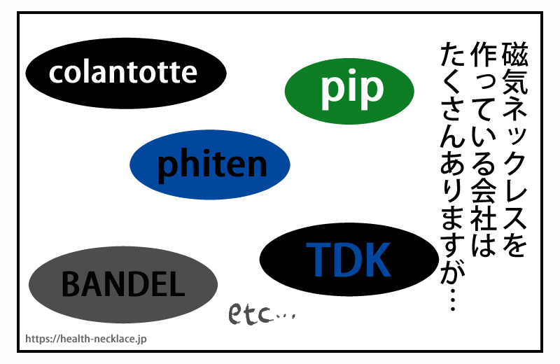 コラントッテ、ファイテン、ピップ、TDK、バンデルなど、磁気ネックレスを作っている会社はたくさんあります