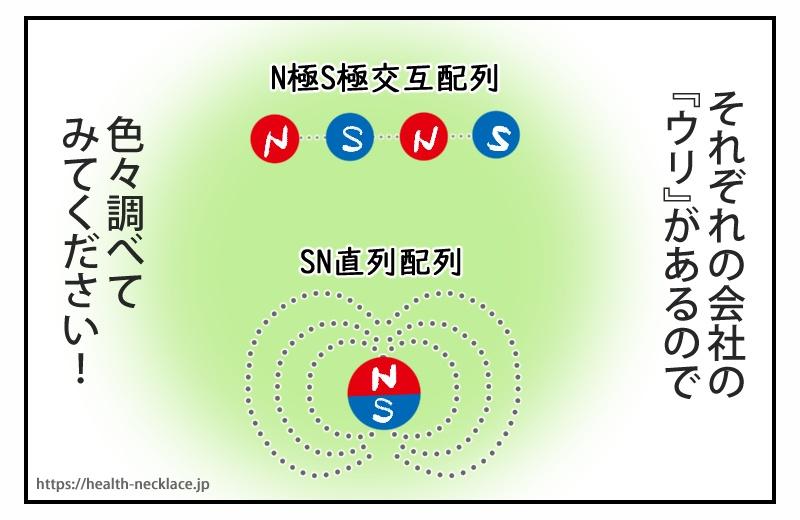 N極S極交互配列やSN直列配列など、それぞれの会社の「売り」があるのでいろいろ調べてみてください